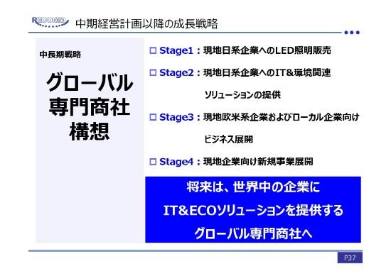 recomm2q-037