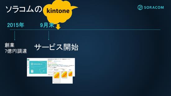 th_kintone-soracom-2-180621015423-014