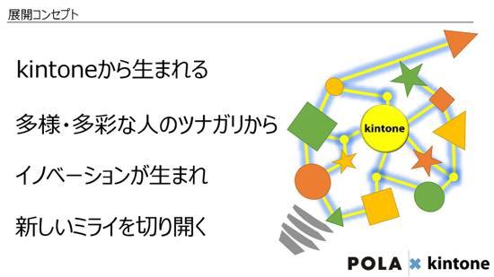 th_pola-kintone-180621012911-008