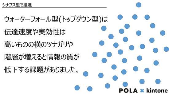 th_pola-kintone-180621012911-009
