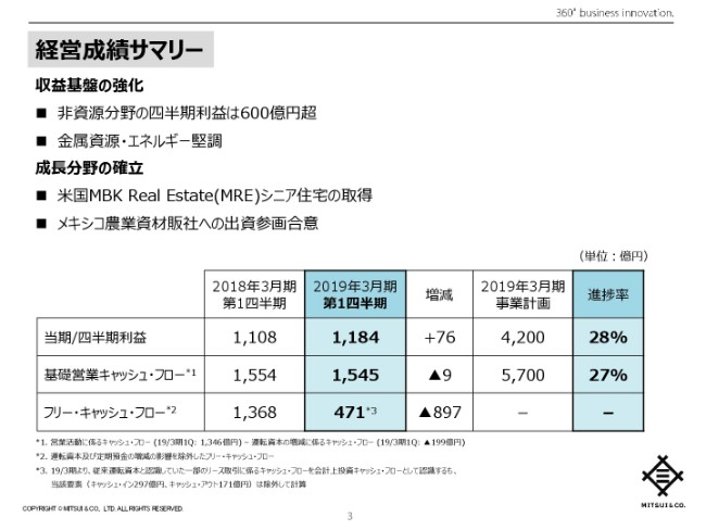 180802_mitsui_ja-004