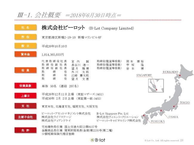 b-lot20182q-023