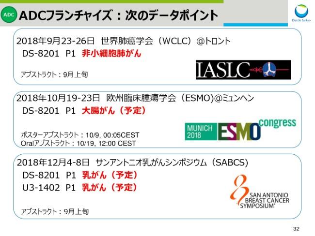 daiichisankyo20191q-032