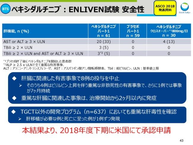 daiichisankyo20191q-043
