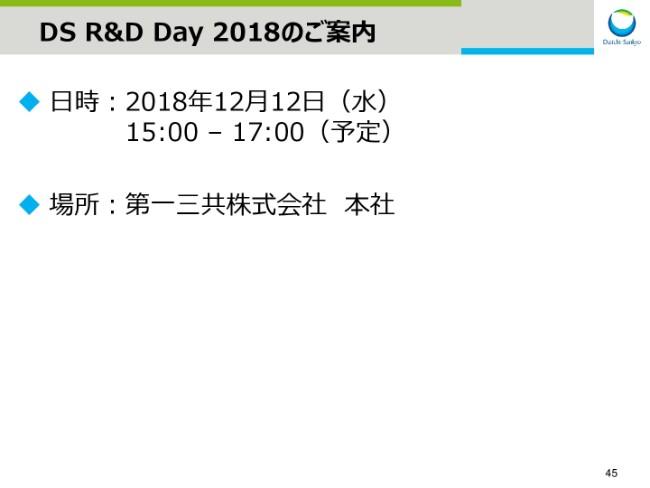 daiichisankyo20191q-045