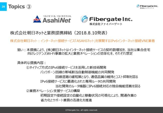 fibergate20184q-026