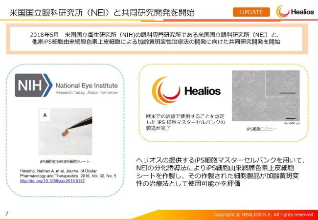 healios20182q (7)