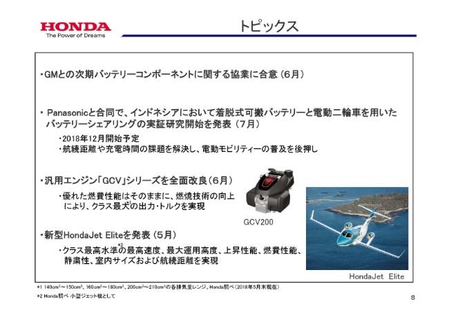 honda20191q-008