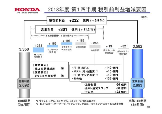 honda20191q-018