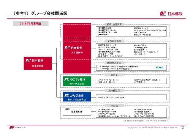 jp20191q (12)