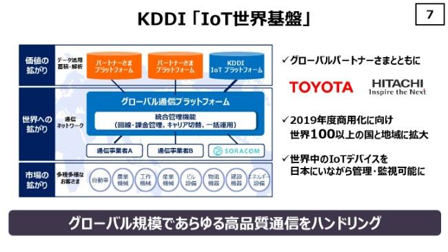 kddi1q (7)