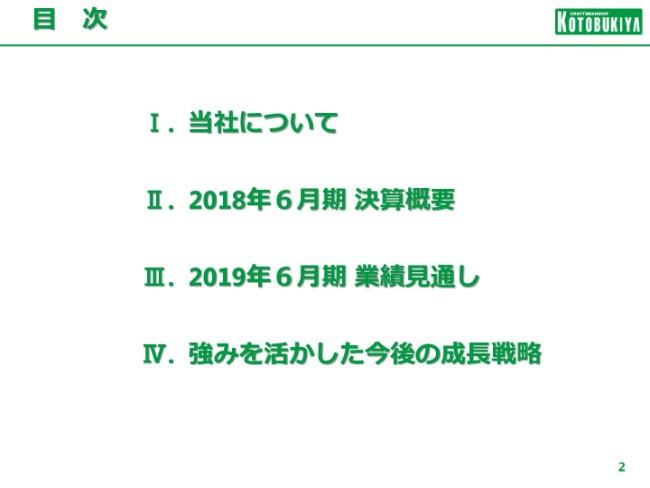 kotobukiya_n20184q-002