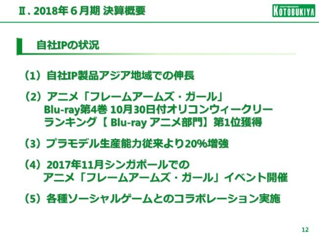 kotobukiya_n20184q-012