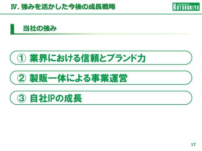 kotobukiya_n20184q-017