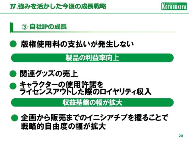 kotobukiya_n20184q-020