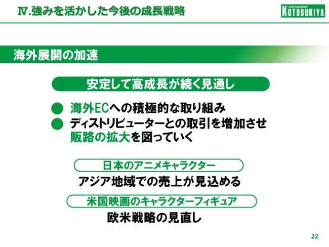 kotobukiya_n20184q-022