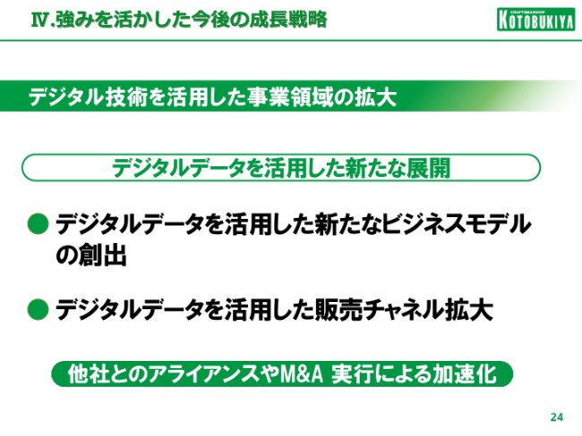 kotobukiya_n20184q-024