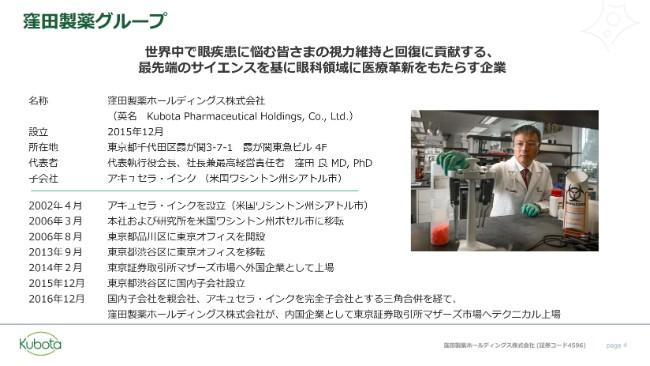 kubota20182q (4)
