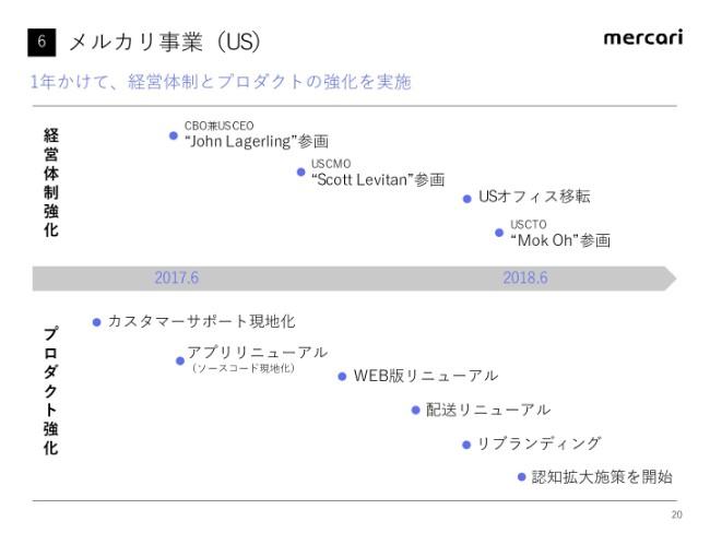 mercari20184q (20)
