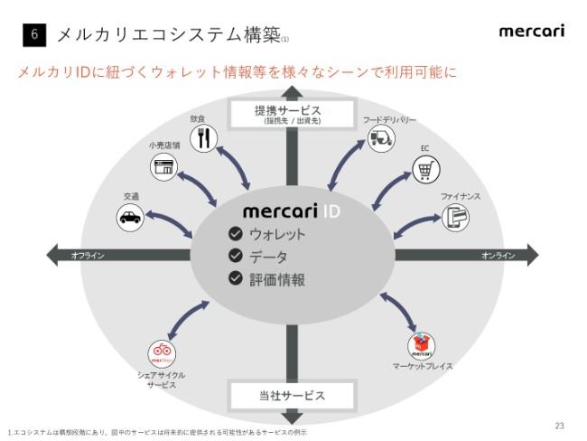 mercari20184q (23)