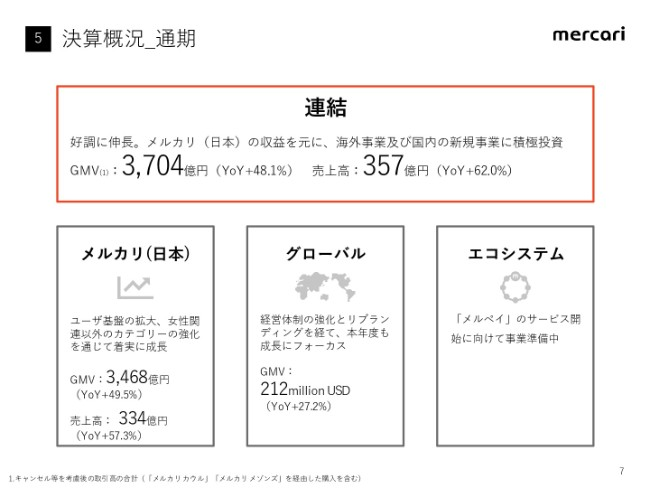 mercari20184q (7)