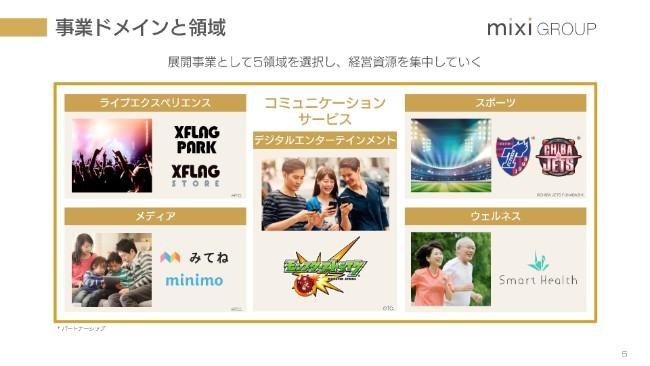mixi20191q-005