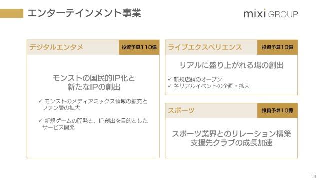 mixi20191q-014