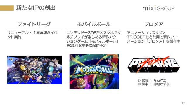 mixi20191q-018