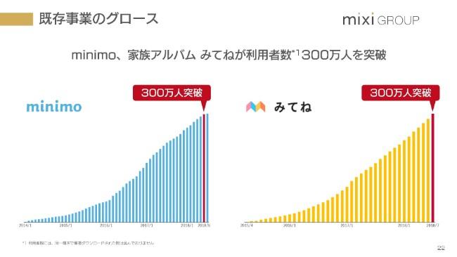 mixi20191q-022