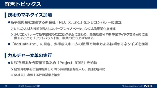 nec20191q-023
