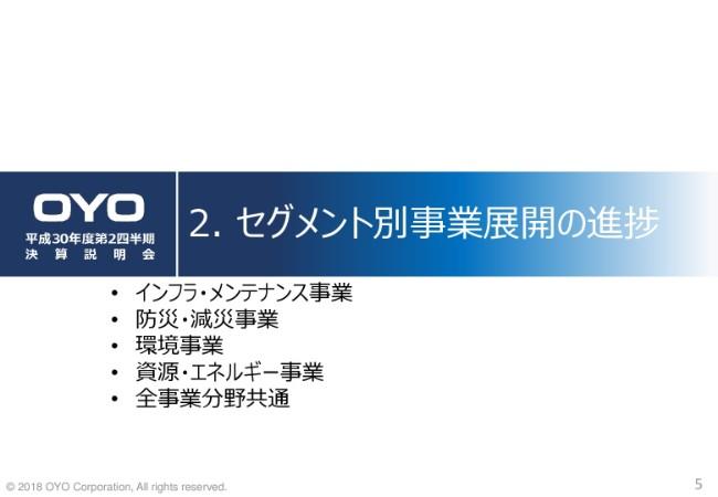oyo20182q-005