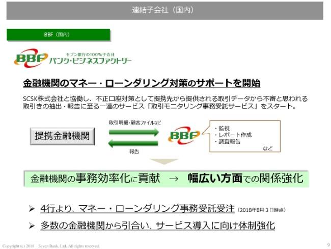 sevenbank1q-009