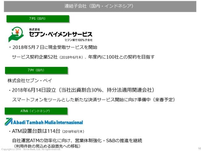 sevenbank1q-010
