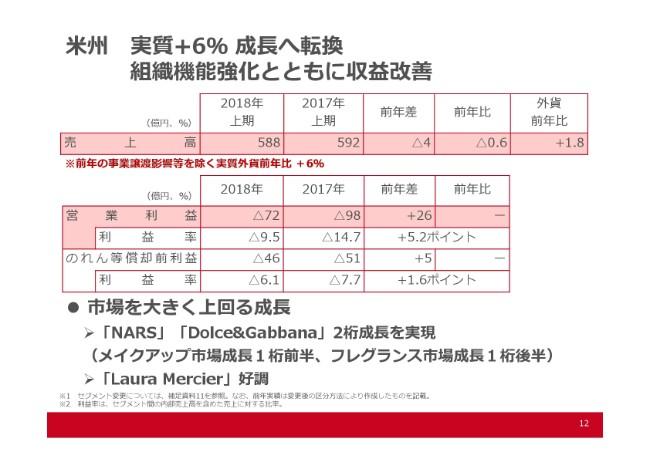 shiseido2q-012