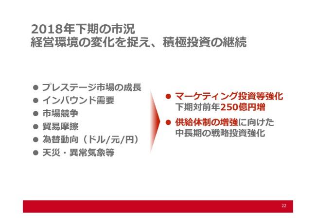 shiseido2q-022