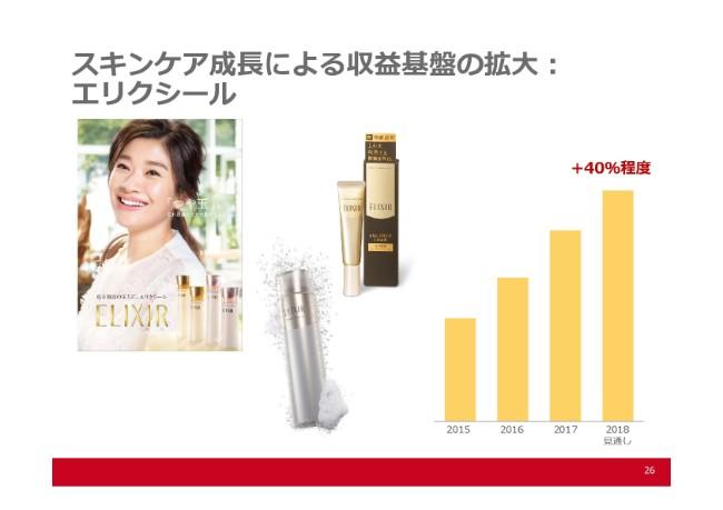 shiseido2q-026