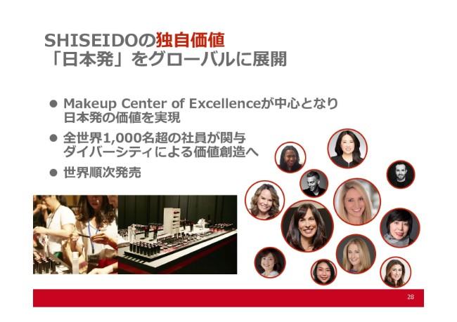 shiseido2q-028