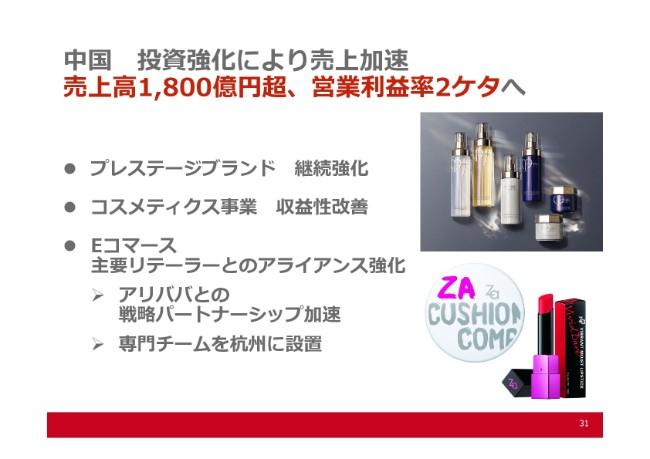 shiseido2q-031