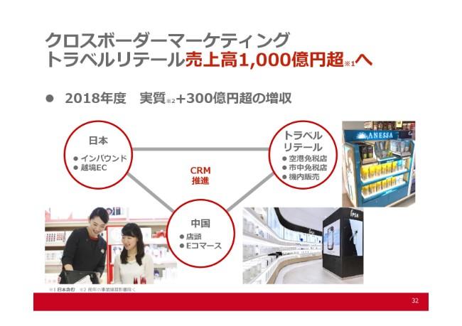 shiseido2q-032