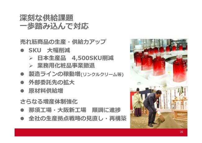 shiseido2q-035