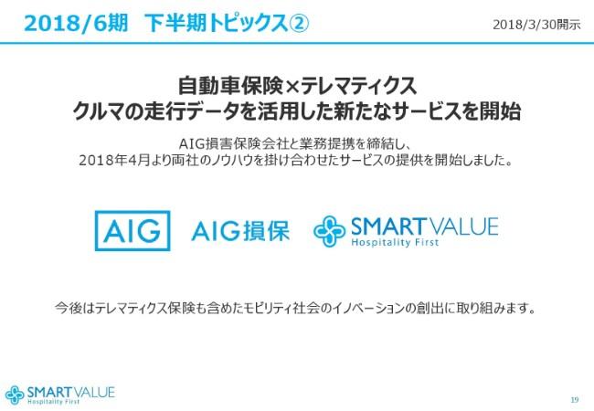 smartvalue20184q (19)