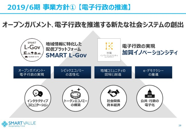smartvalue20184q (28)