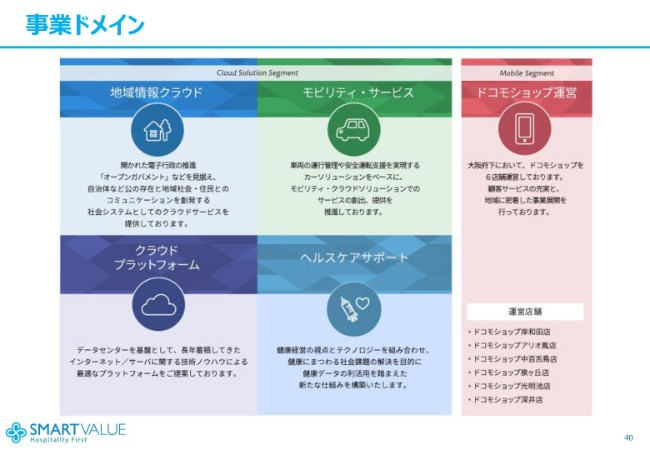 smartvalue20184q (40)