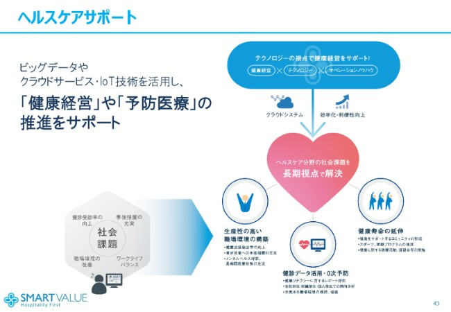 smartvalue20184q (43)