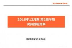 協和発酵キリン、上期コア営業利益は321億円 「リツキシマブBS」「オルケディア」が好調