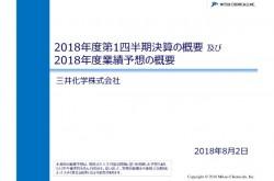 三井化学、1Q売上高は3,563億円 新規動物用医薬品グローバルライセンス契約を締結