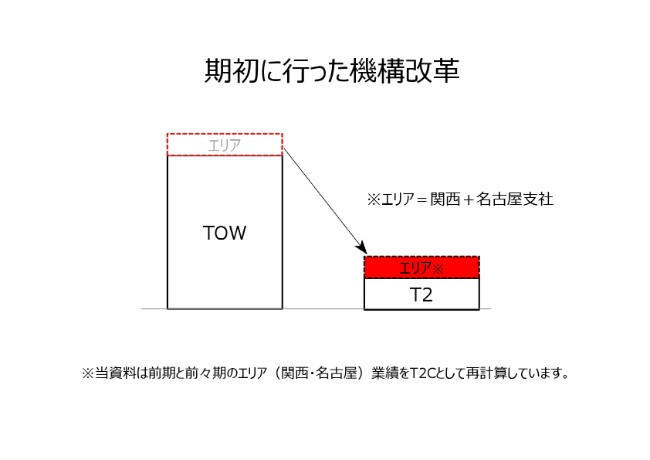 tow-005
