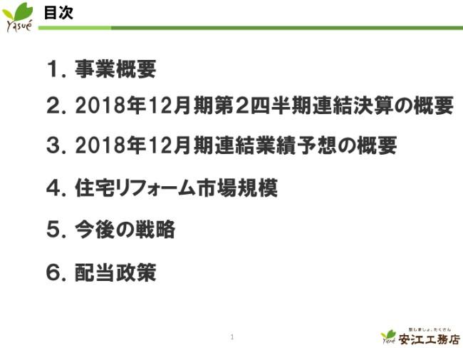 yasue20182q (1)