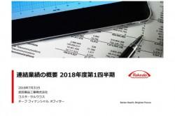 武田薬品、力強いモメンタムが持続 1Qの売上収益は実質ベースで6.4%増加