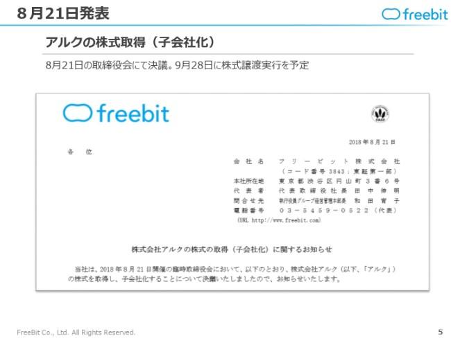 freebit20191q-005